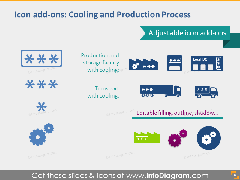 transport cooling production process storage pictograms