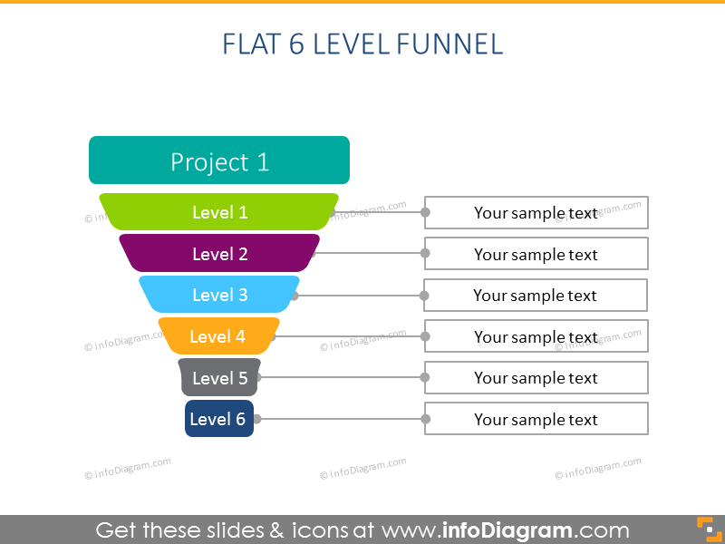 Flat 6 Level Funnel schema