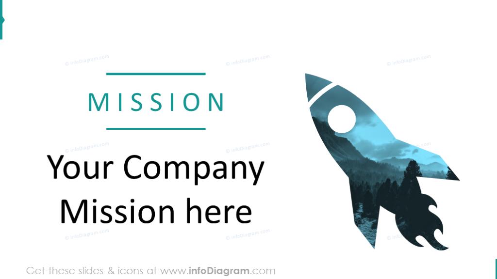 Mission company slide