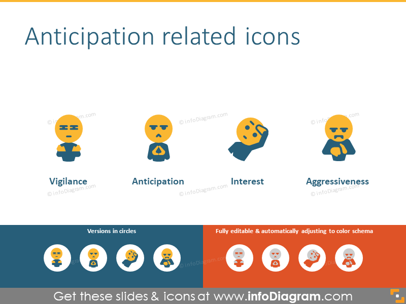 Anticipation symbols: vigilance, anticipation, interest, aggressiveness