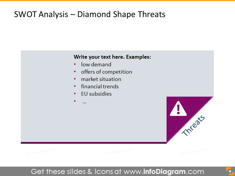 SWOT Analysis Threats – diamond shape
