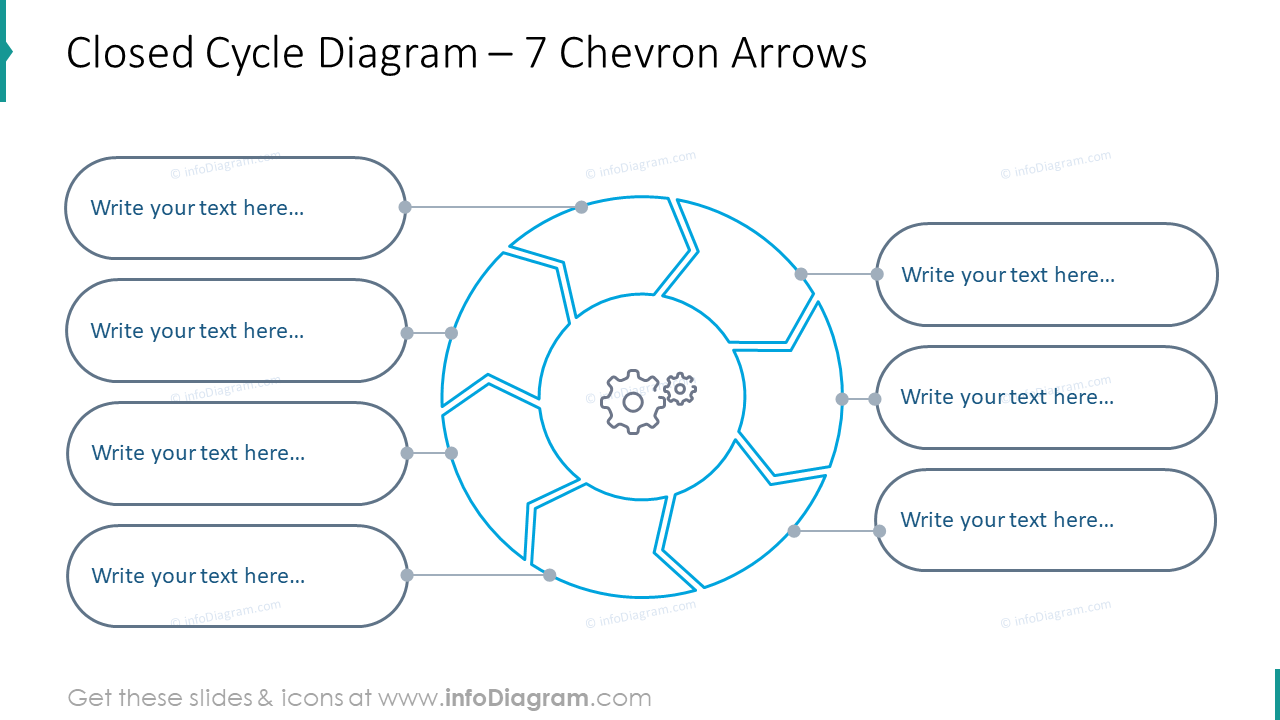 Closed cycle diagram for seven chevron arrows