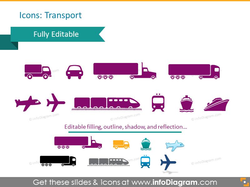 Transport Symbols: car, truck, train, plane, ship