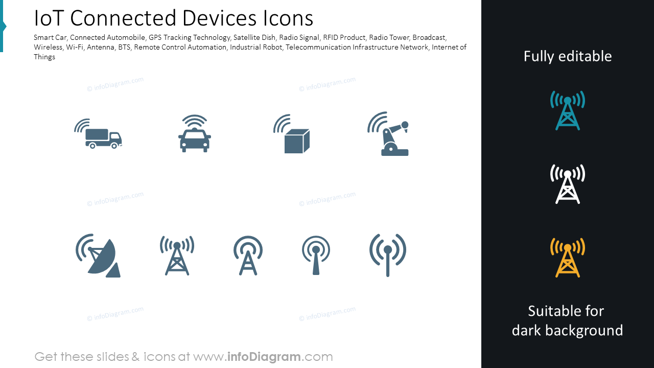 IoT Connected Devices Icons