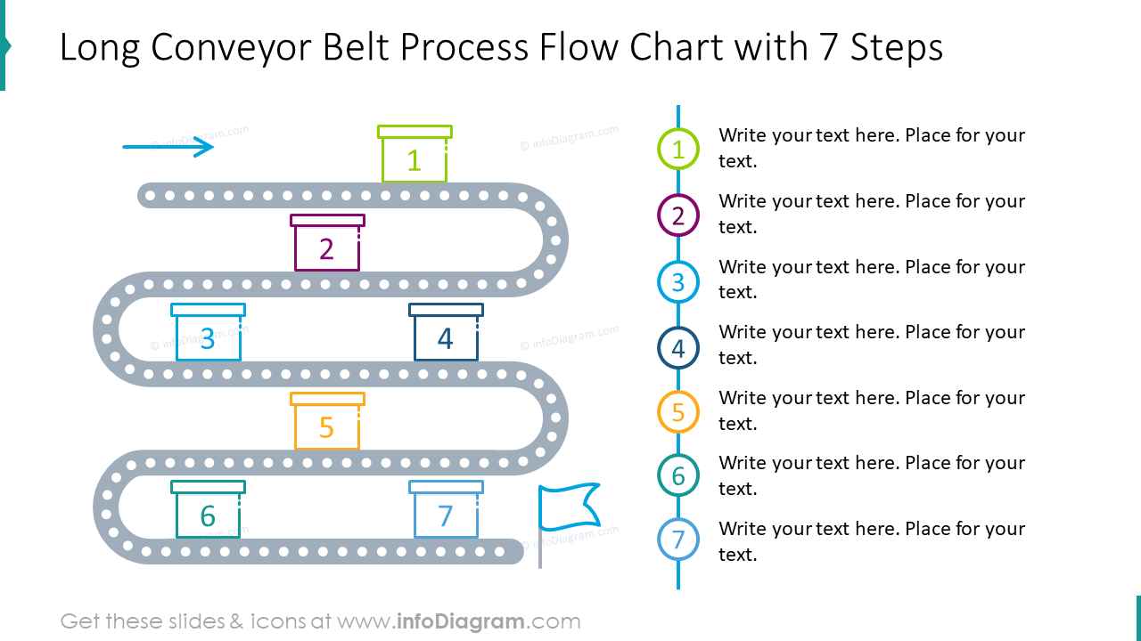 Long conveyor belt process flow chart with 7 Steps