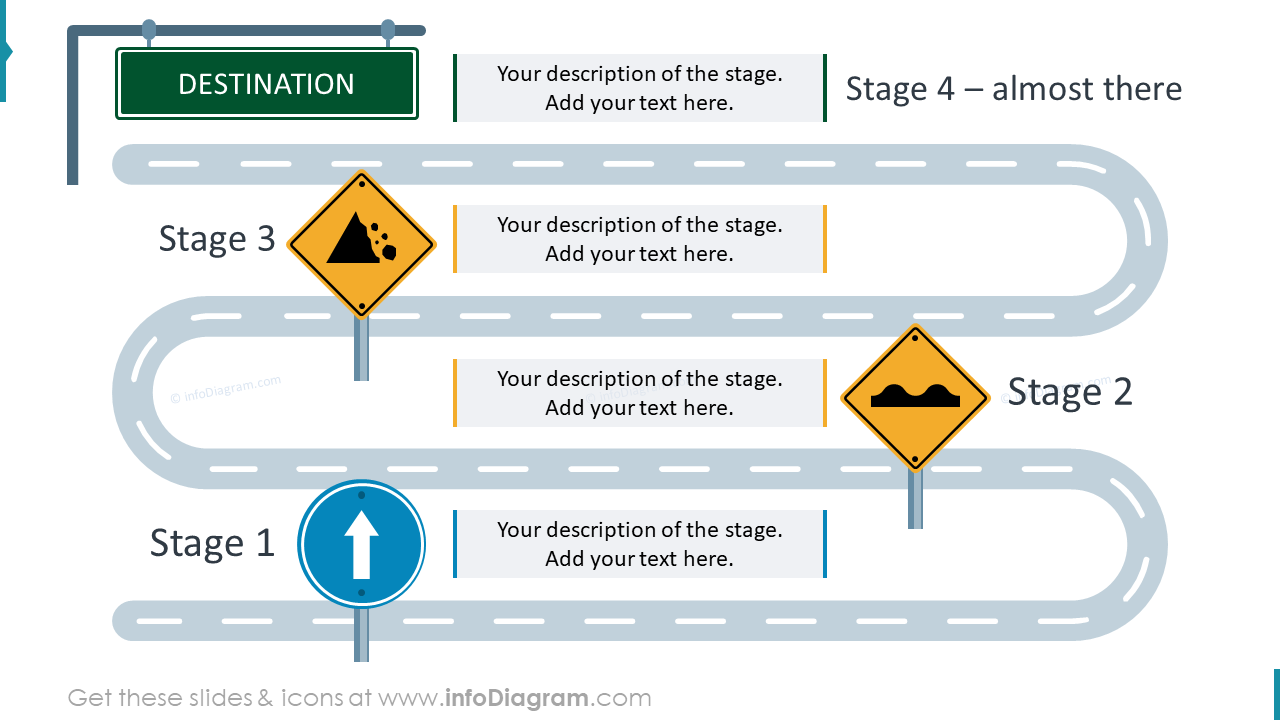 Project milestone stages journey roadmap infographics