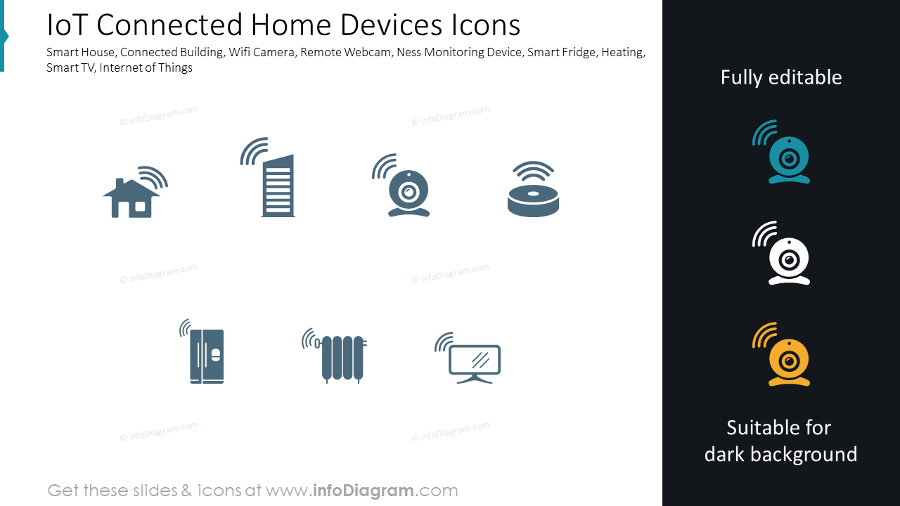 IoT Connected Home Devices Icons
