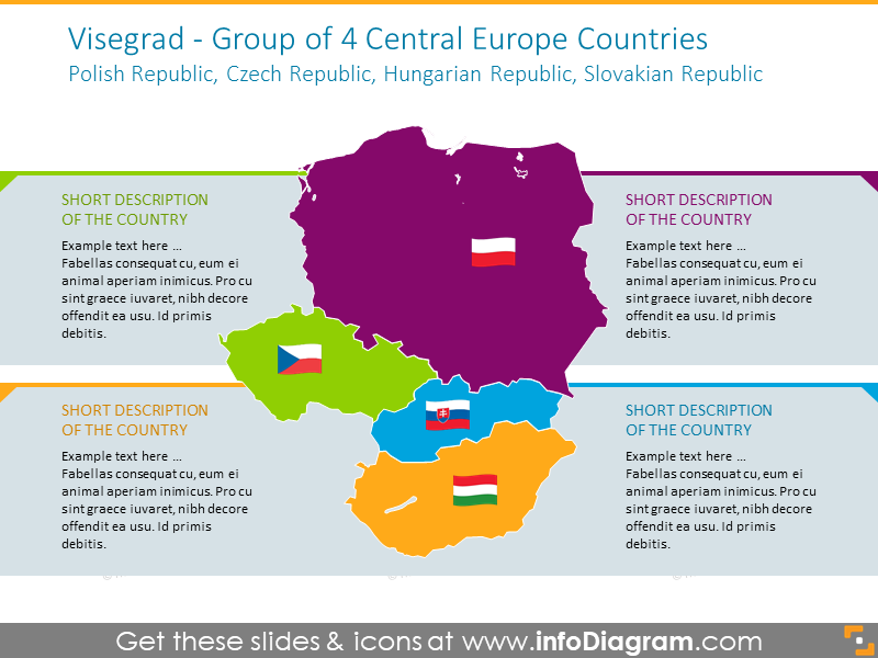 Group of 4 central Europe countries
