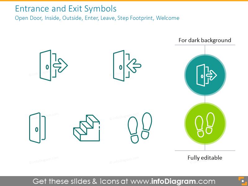 Entrance and Exit Symbols
