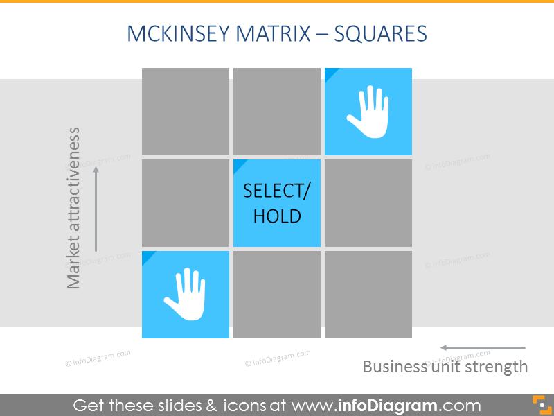 13 Creative McKinsey Matrix GE Diagrams Template PPT Presentation
