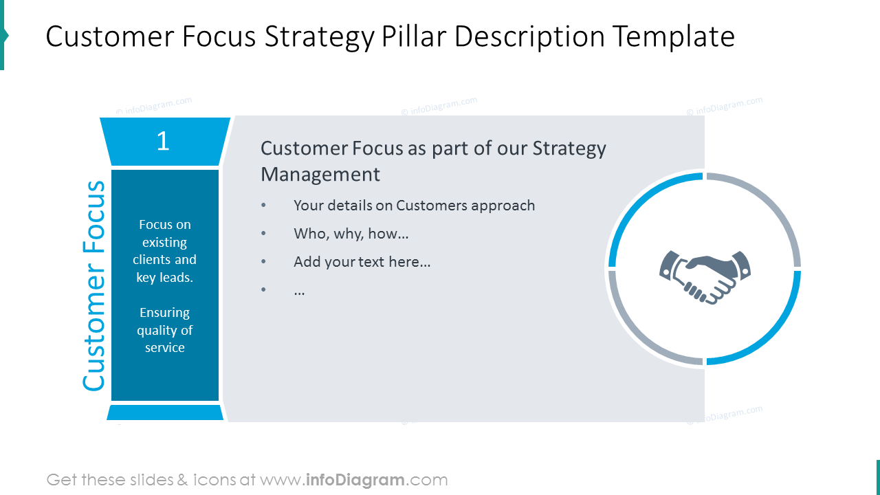 Customer focus shown with pillars graphics and description