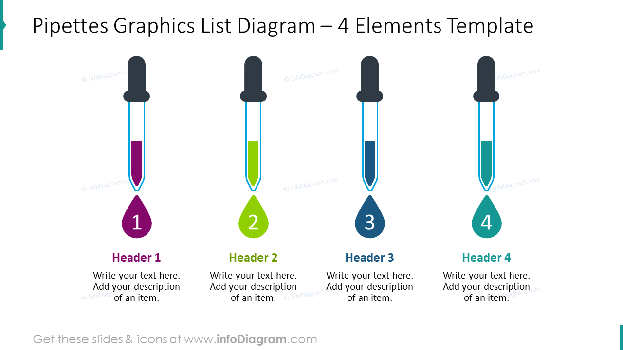 Pipettes graphics list diagram for four elements