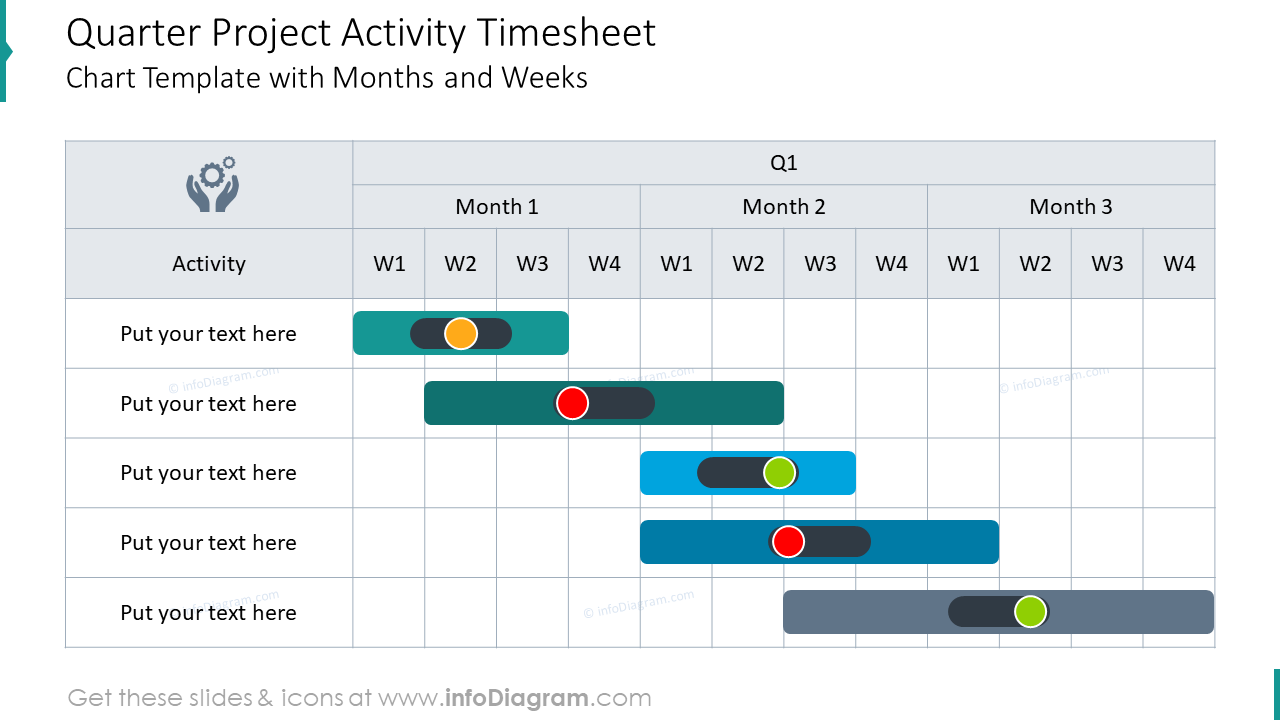 Quarter project activity timesheet chart template
