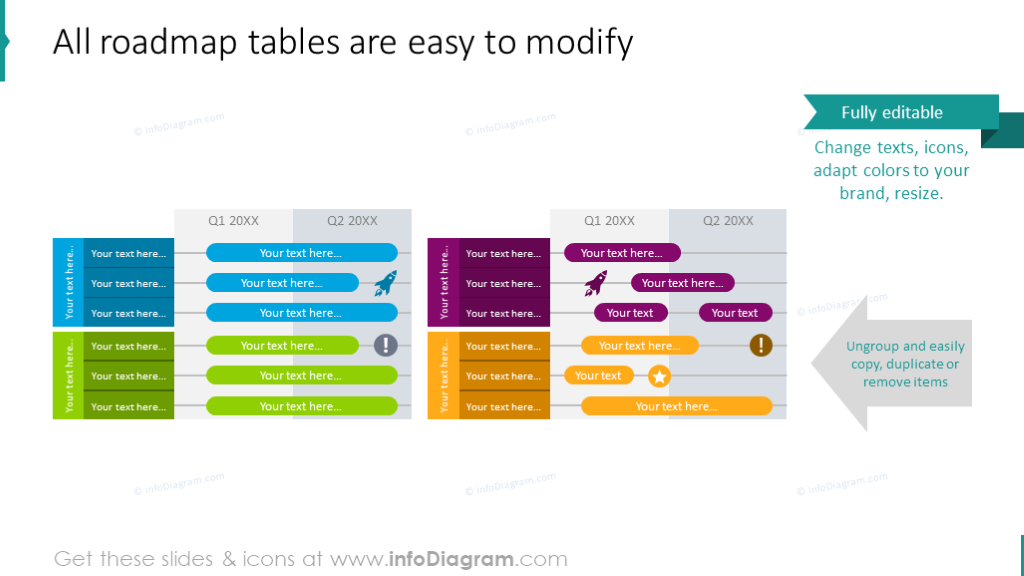 Example of the modifying roadmap tables
