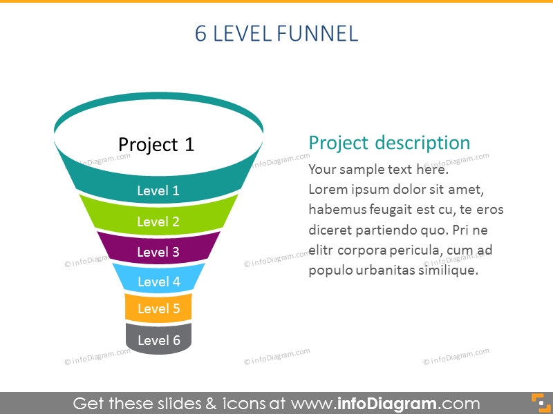 Infographics Funnel Diagram Sale Pipeline Process Charts Powerpoint