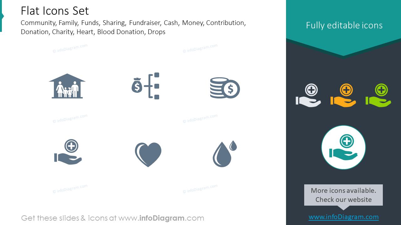 Flat icons set: community, family, funds, sharing