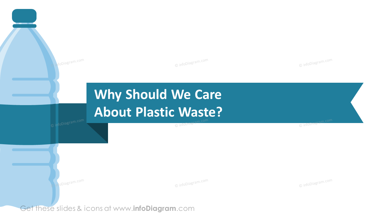Why should we care about plastic waste?