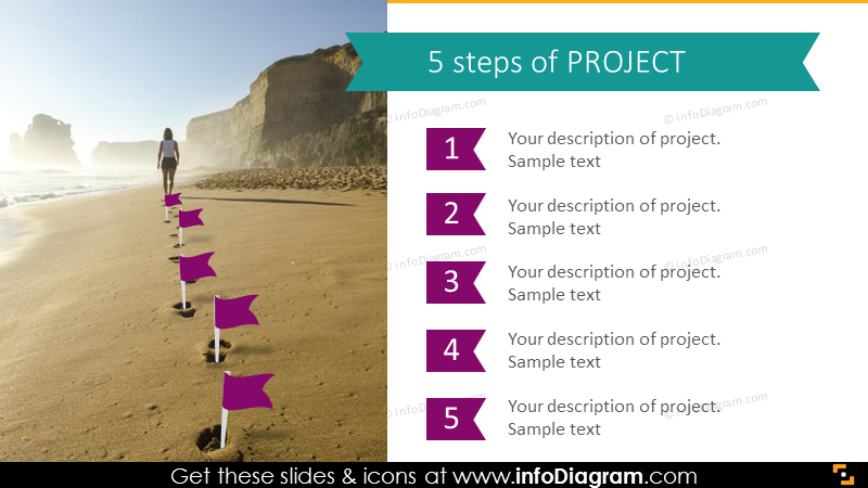 Project steps sand footprint roadmap picture