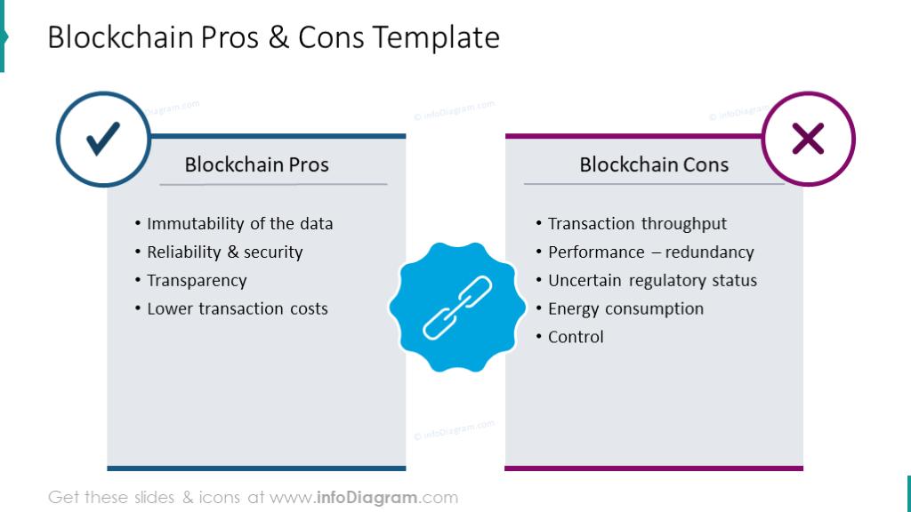 Blockchain pros and cons comparison table