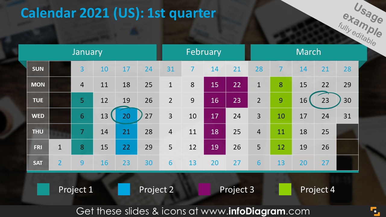 Calendar 2020  US 1st quarter