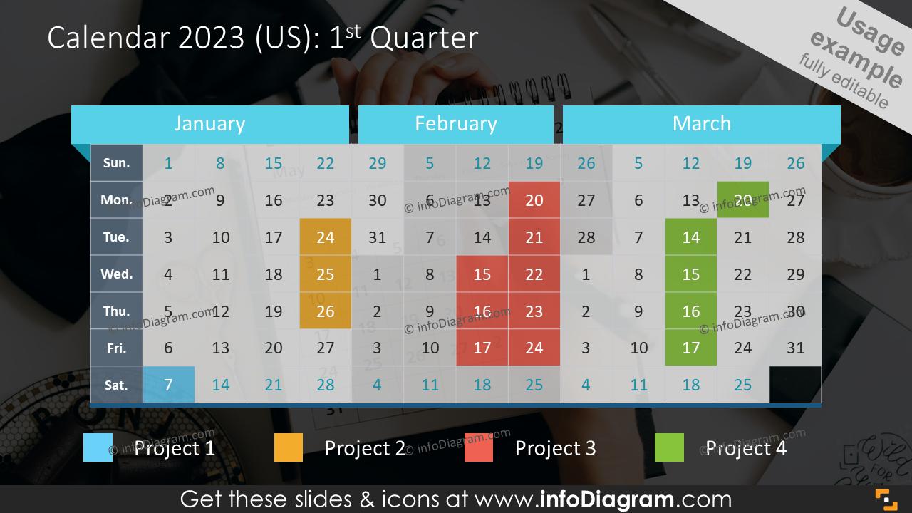 Calendar 2022 US 1st quarter