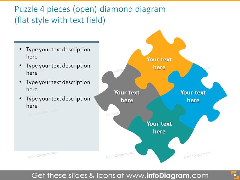 puzzle 4 pieces open diagram powerpoint