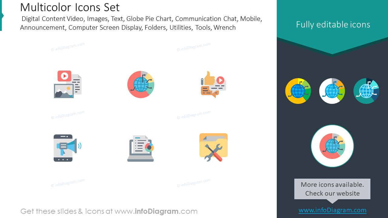 Multicolor icons set: digital content video, images, text, pie chart