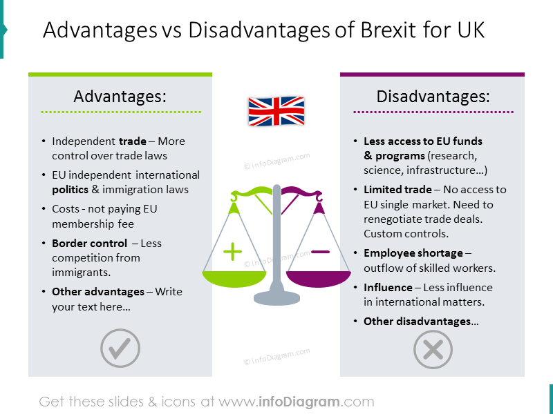 Advantages and disadvantages of Brexit for the United Kingdom