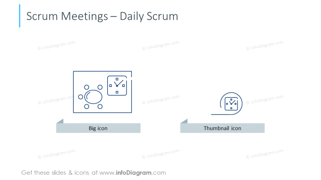 Scrum meeting symbols intended to show daily scrum