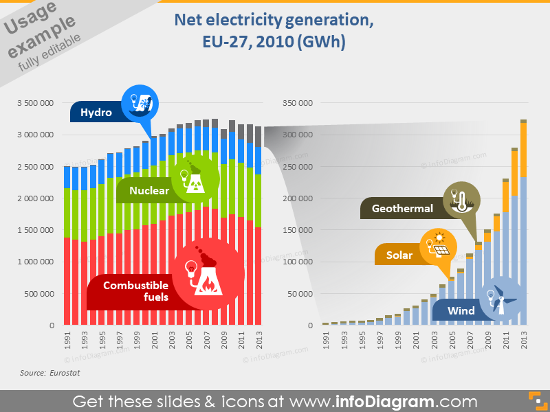 Net Electricity Generation 2010