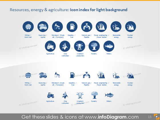 Resources Energy Agriculture icons light flat ppt clipart