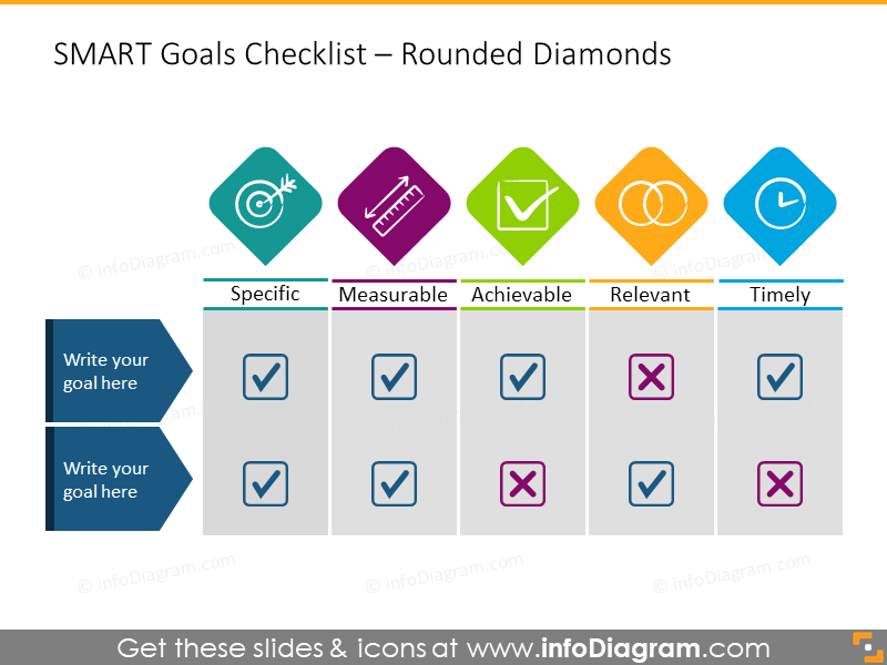 SMART goals checklist with rounded diamonds