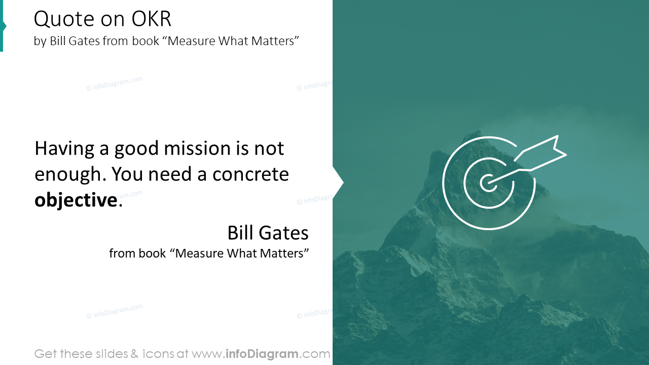 Quote slide on OKR