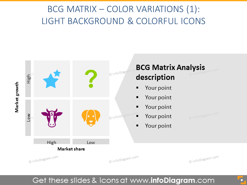 Color Variations of BCG Matrix: Light Background and Colorful Icons