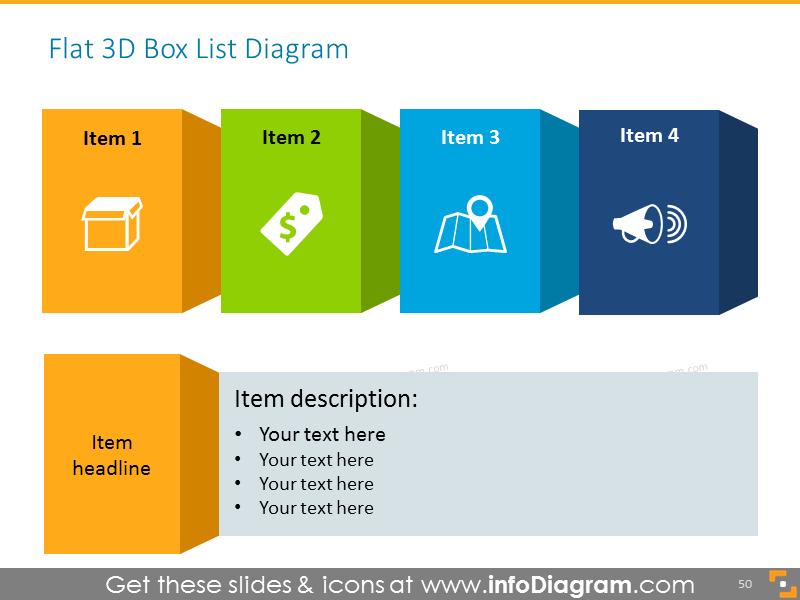 Flat 3D Box List Diagram
