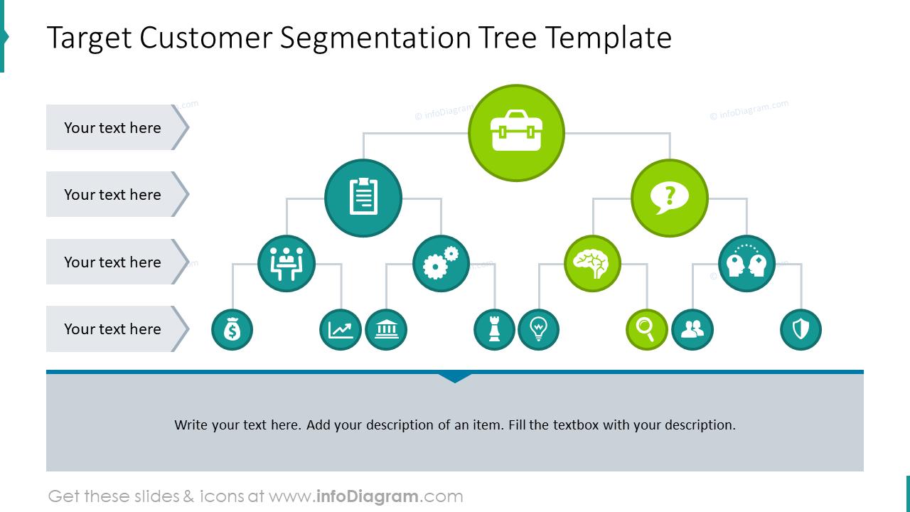 Target customer segmentation tree template