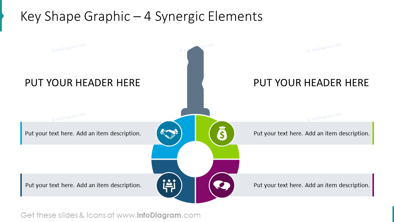 Key shape graphic for 4 synergic elements