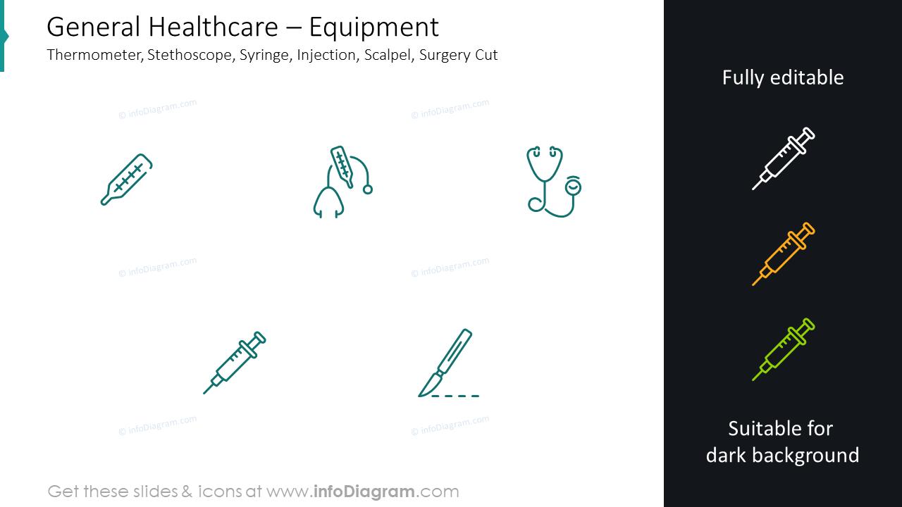 Equipment: thermometer, stethoscope, syringe