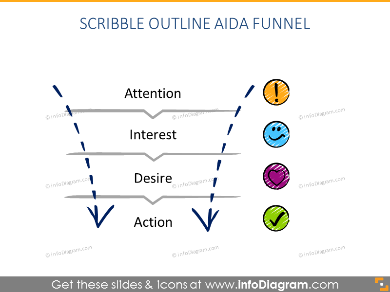 Scribble Outline Aida Funnel