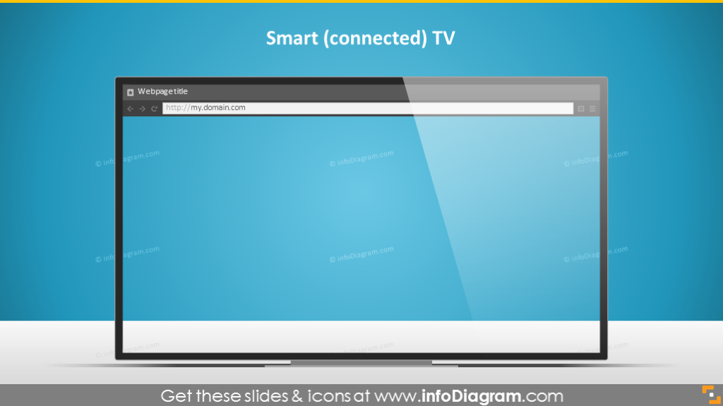 smart TV screen smarttv display television powerpoint