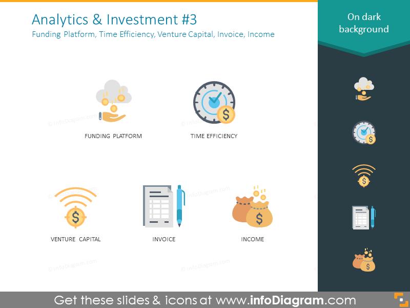 Funding Platform, Time Efficiency, Venture Capital, Invoice, Income
