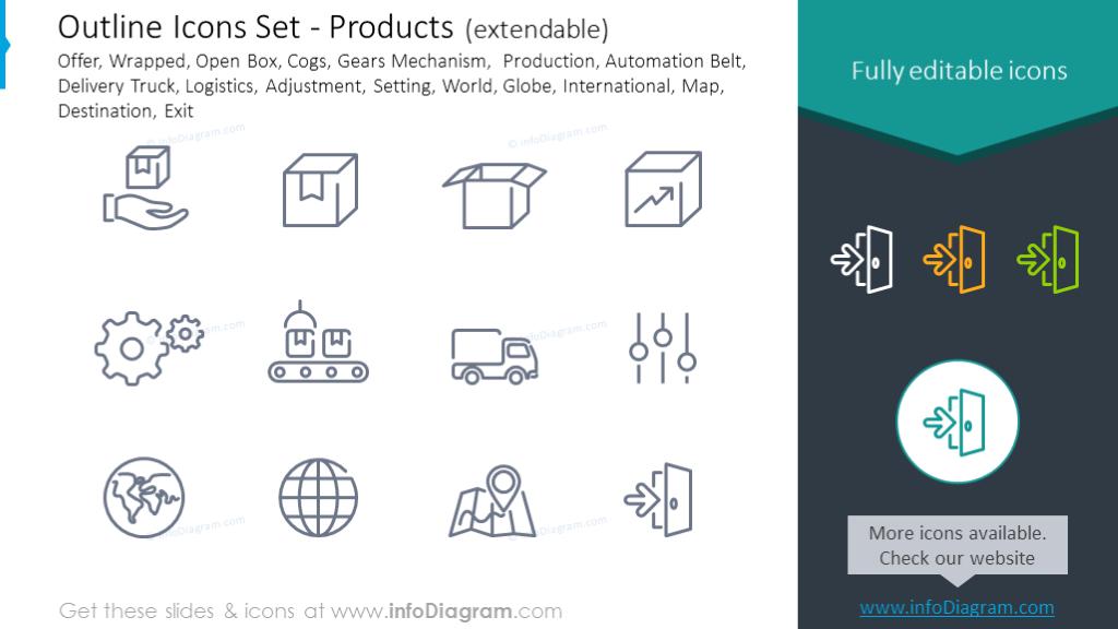 Icons Set: Products, Wrapped, Production, Logistics, Adjustment, Setting