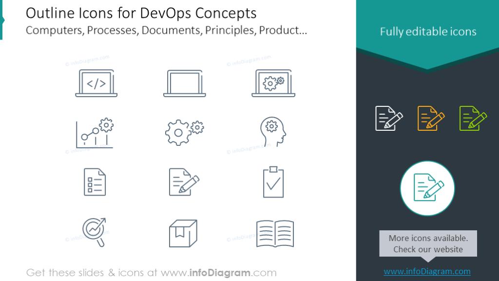 Icons for DevOps concept: Computers, Processes, Documents, Principles