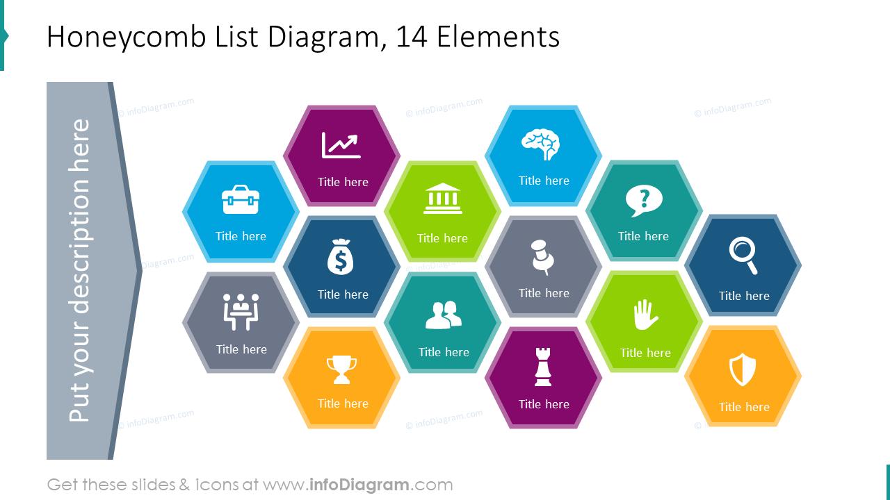 Honeycomb list diagram for 14 elements