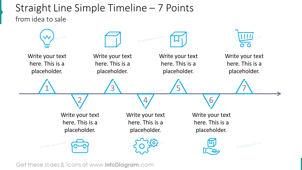 Straight line simple timeline
