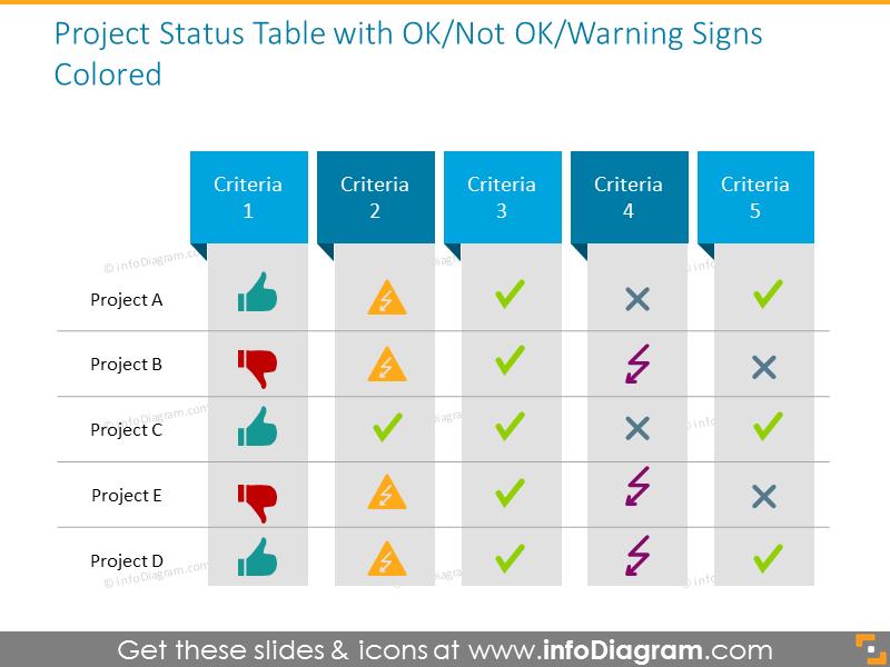 Table Design Ideas for Project Checklist