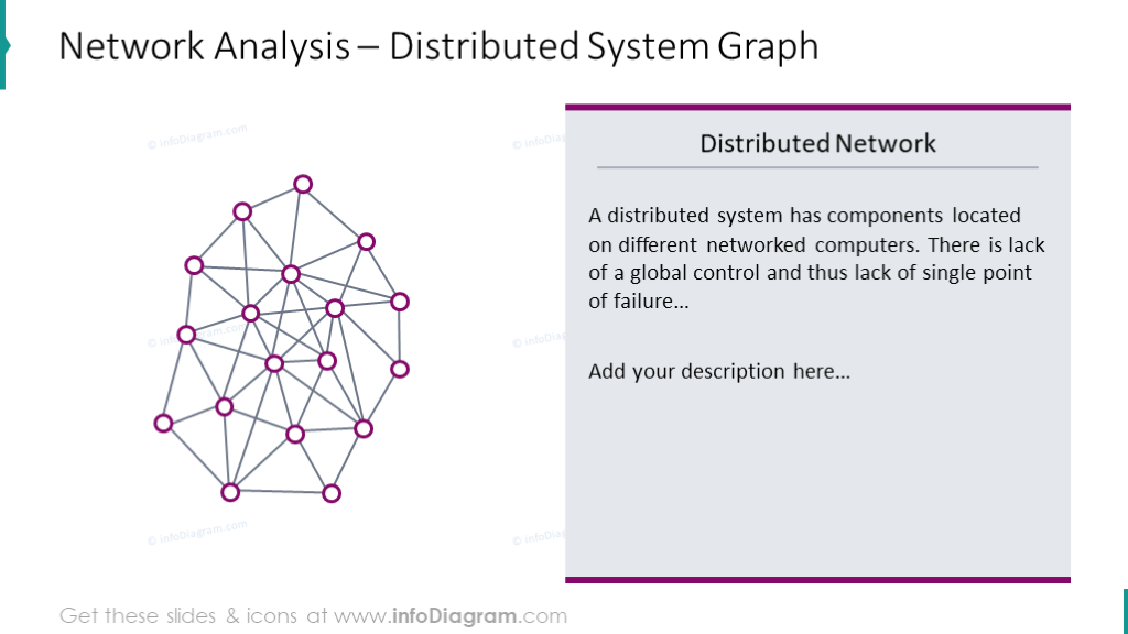 Network analysis of distributed system illustrated with outline graphics