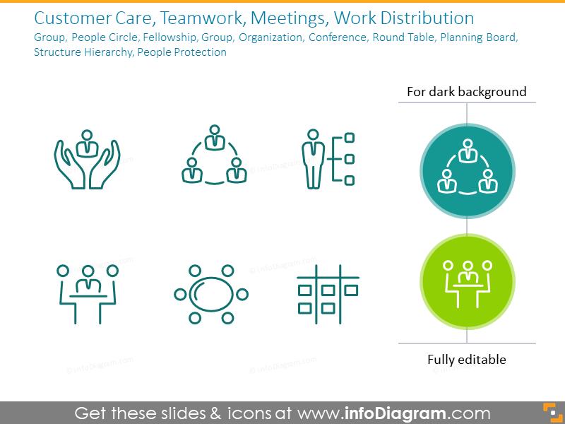 Customer Care, Teamwork, Meetings, Work Distribution