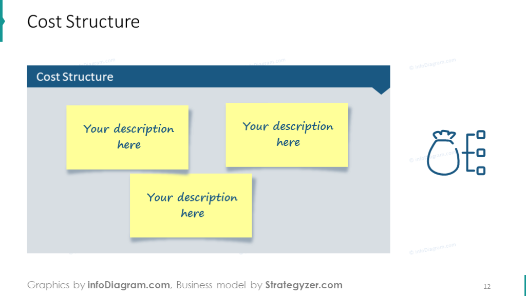 Cost structure slide illustrated with notes board and symbols