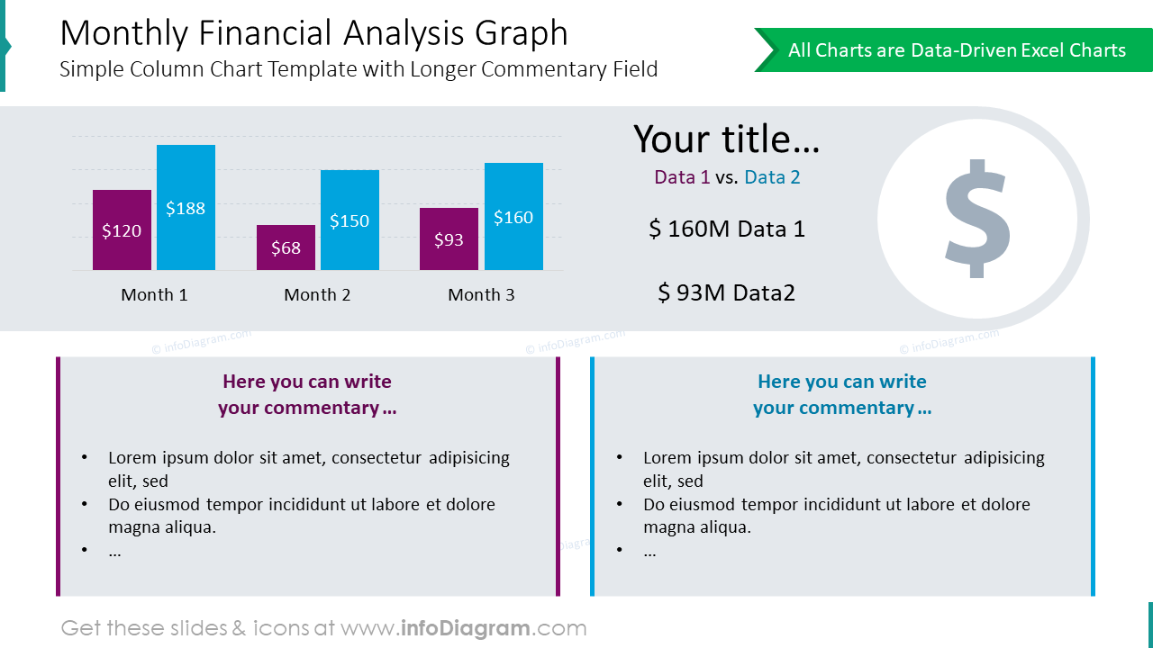 Monthly financial analysis graph with longer commentary field